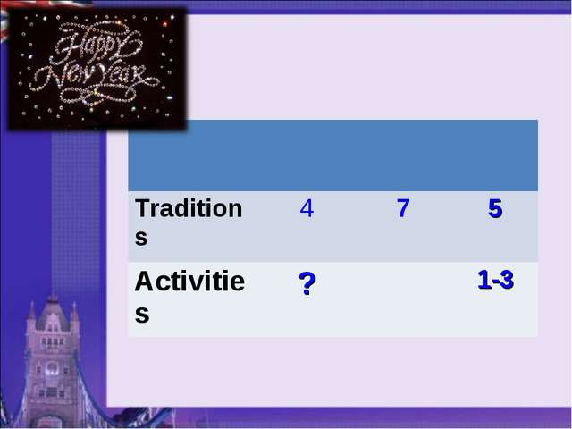 Traditions 	4	7	5 Activities	?		1-3