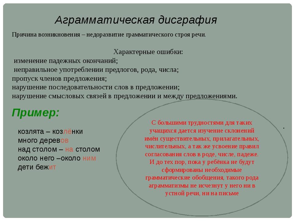 Аграмматическая дисграфия Причина возникновения – недоразвитие грамматическог...