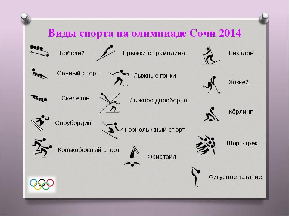 Виды спорта на олимпиаде Сочи 2014 Биатлон Бобслей Горнолыжный спорт Кёрлинг...