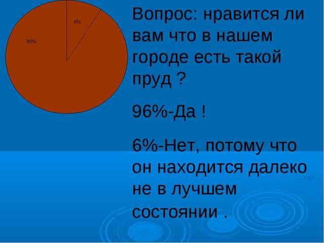 Вопрос: нравится ли вам что в нашем городе есть такой пруд ? 96%-Да ! 6%-Нет,...