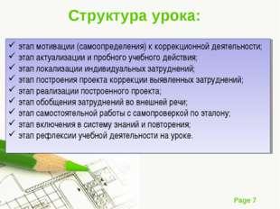 Структура урока: этап мотивации (самоопределения) к коррекционной деятельност