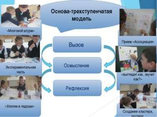 Основа-трехступенчатая модель Вызов Осмысление Рефлексия Прием «Ассоциация» «