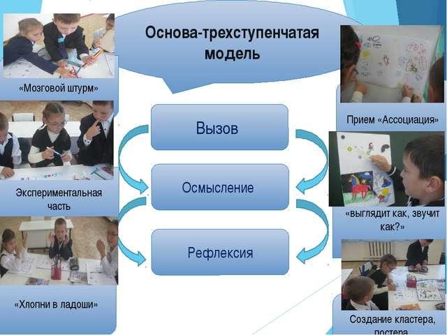 Основа-трехступенчатая модель Вызов Осмысление Рефлексия Прием «Ассоциация» «...
