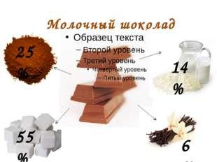 Молочный шоколад 25% 55 % 14% 6 %