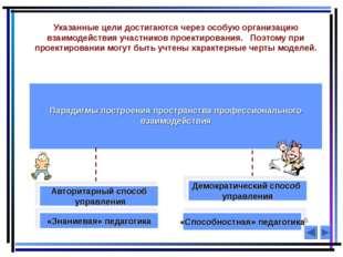 Указанные цели достигаются через особую организацию взаимодействия участников