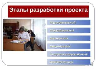 Этапы разработки проекта Подготовительный Проектировочный Практический Аналит