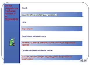 Этапы разработки учебного проекта и их содержание Контрольно-коррекционный Це