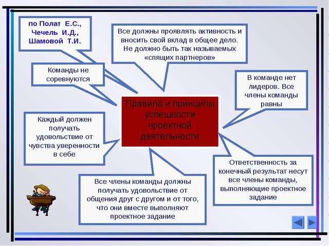 по Полат Е.С., Чечель И.Д., Шамовой Т.И. Правила и принципы успешности проект...
