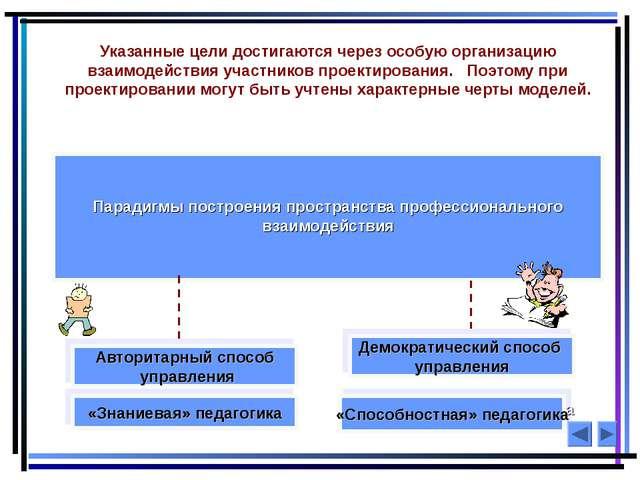 Указанные цели достигаются через особую организацию взаимодействия участников...