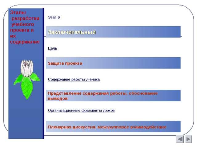 Этапы разработки учебного проекта и их содержание Заключительный Цель Защита...