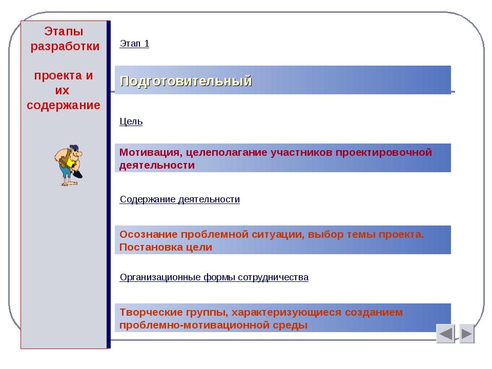 Этапы разработки проекта и их содержание Подготовительный Цель Мотивация, цел...
