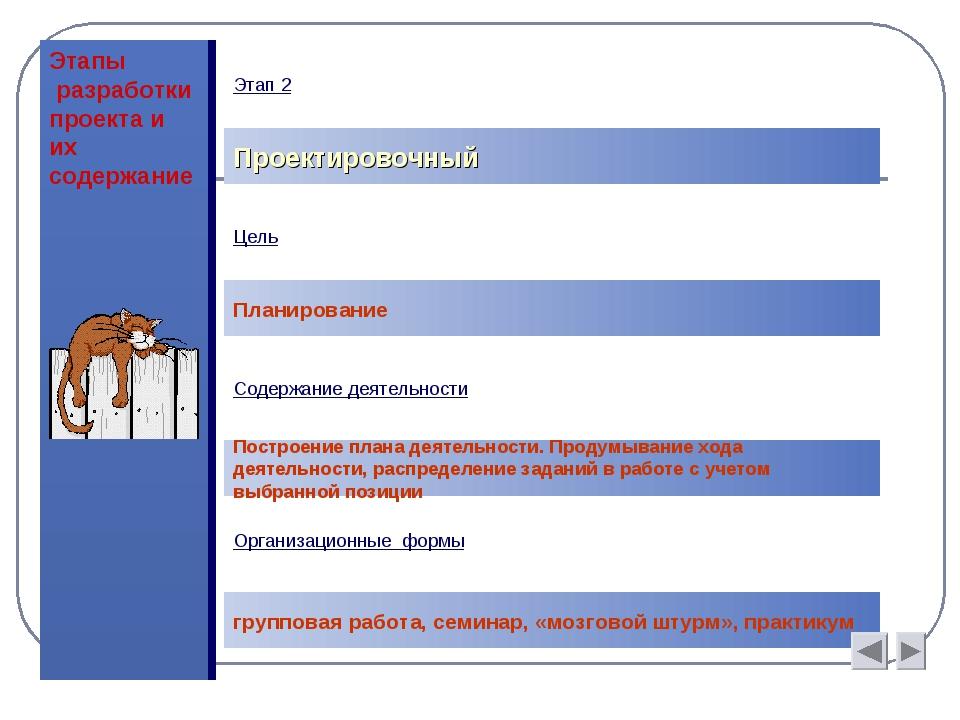 Этапы разработки проекта и их содержание Проектировочный Цель Построение орие...