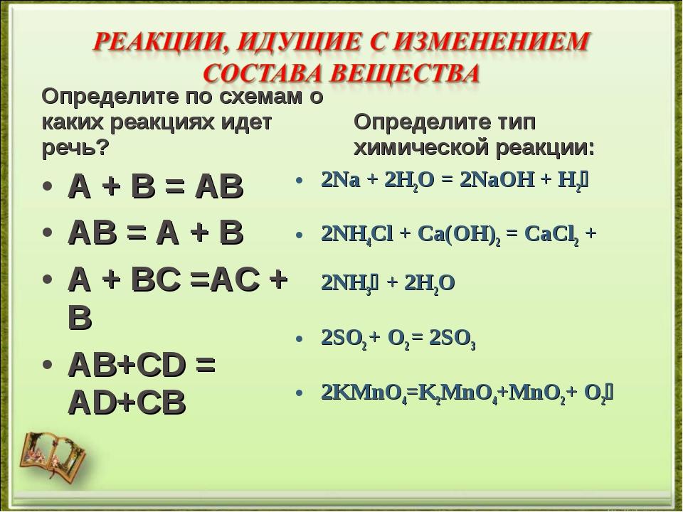 Определите по схемам о каких реакциях идет речь? A + B = AB AB = A + B A + BC...