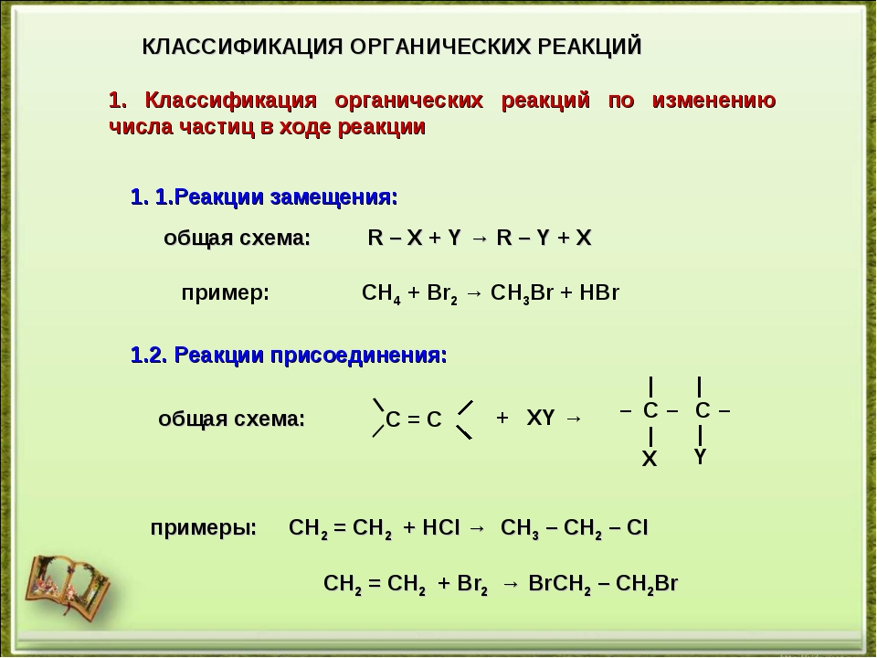 КЛАССИФИКАЦИЯ ОРГАНИЧЕСКИХ РЕАКЦИЙ 1. Классификация органических реакций по и...