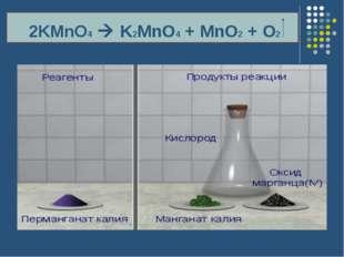 2KMnO4  K2MnO4 + MnO2 + O2