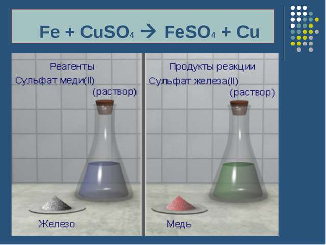 Fe + CuSO4  FeSO4 + Cu