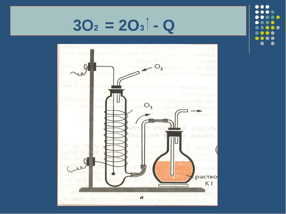 3O2 = 2O3 - Q