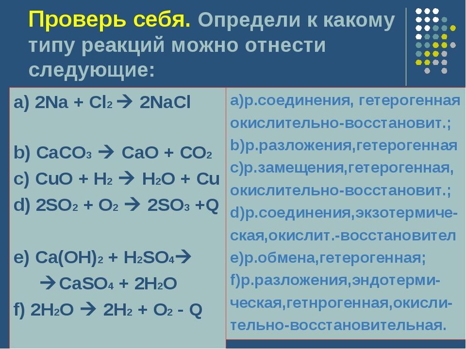 Проверь себя. Определи к какому типу реакций можно отнести следующие: a) 2Na...
