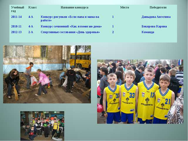 Учебный годКласс Название конкурсаМесто Победители 2011-144-АКонкурс ри...