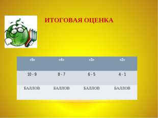 ИТОГОВАЯ ОЦЕНКА «5»«4»«3»«2» 10 - 98 - 76 - 54 - 1 БАЛЛОВБАЛЛОВ БАЛЛО