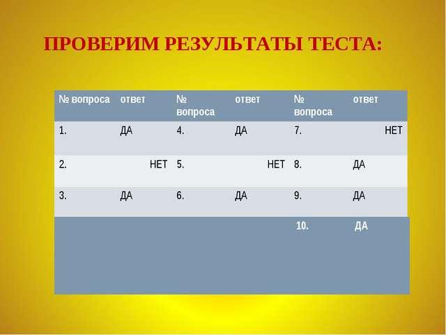ПРОВЕРИМ РЕЗУЛЬТАТЫ ТЕСТА: № вопросаответ№ вопросаответ№ вопросаответ 1....
