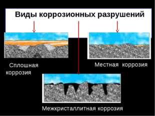 Виды коррозионных разрушений Сплошная коррозия Местная коррозия Межкристалли