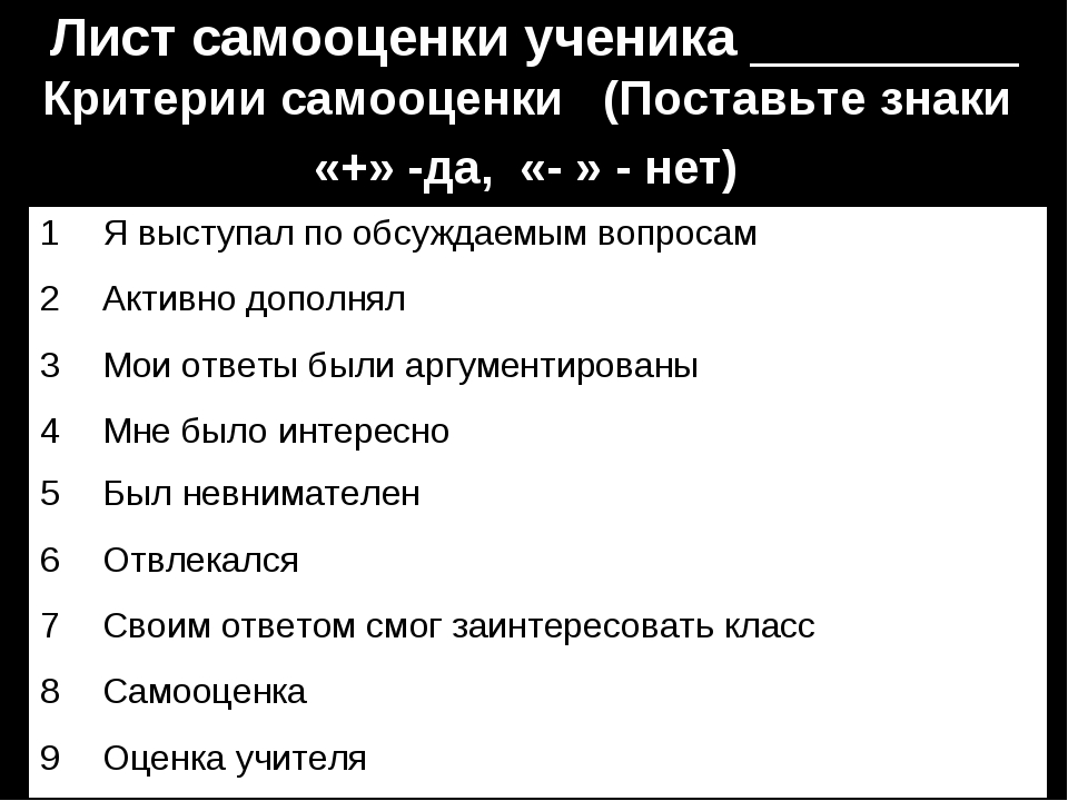 Лист самооценки ученика _________ Критерии самооценки (Поставьте знаки «+» -д...