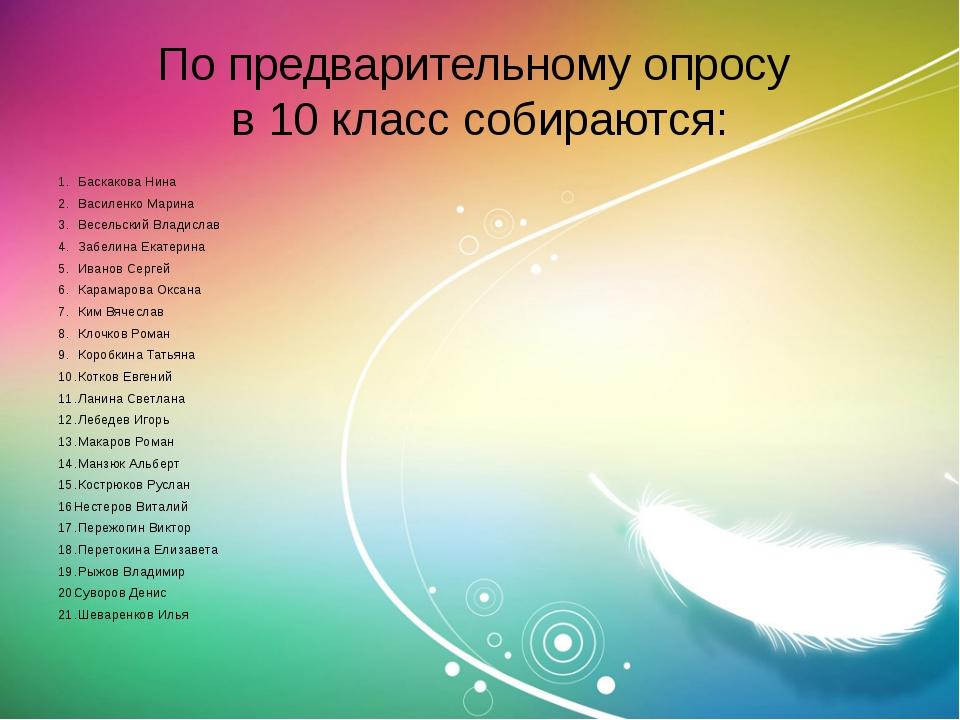 По предварительному опросу в 10 класс собираются: Баскакова Нина Василенко Ма...