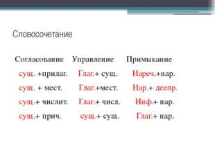 Словосочетание Согласование Управление Примыкание сущ. +прилаг. Глаг.+ сущ. Н