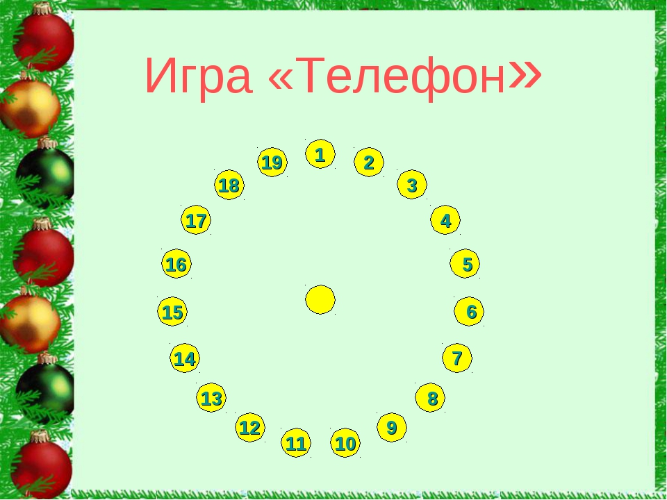 Игра «Телефон»