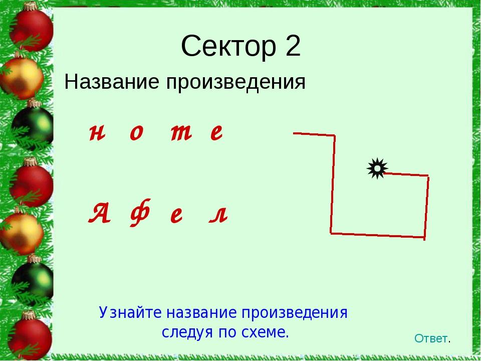 Название произведения  Сектор 2 Ответ. Узнайте название произведения с...