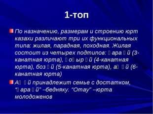 1-топ По назначению, размерам и строению юрт казахи различают три их функцион