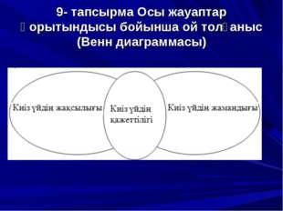 9- тапсырма Осы жауаптар қорытындысы бойынша ой толғаныс (Венн диаграммасы)