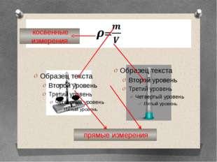 прямые измерения косвенные измерения