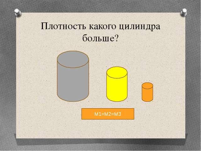 Плотность какого цилиндра больше? М1=М2=М3