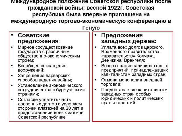 Международное положение Советской республики после гражданской войны: весной...