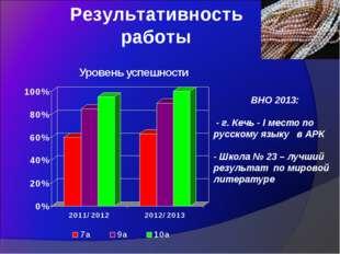Результативность работы ВНО 2013: - г. Кечь - I место по русскому языку в АР