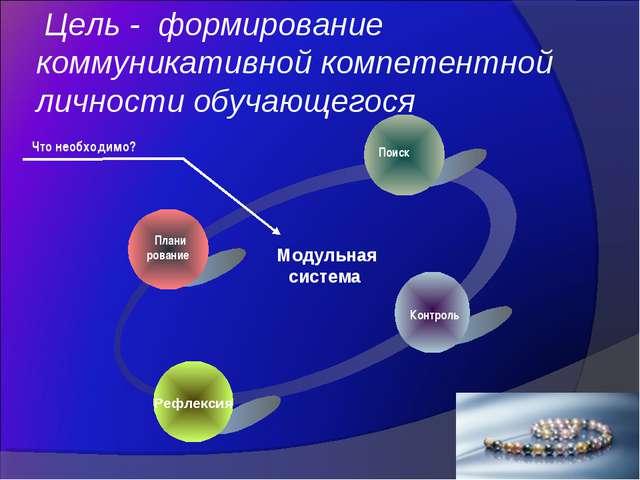 Цель - формирование коммуникативной компетентной личности обучающегося Плани...