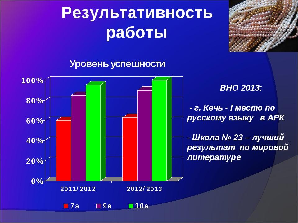 Результативность работы ВНО 2013: - г. Кечь - I место по русскому языку в АР...