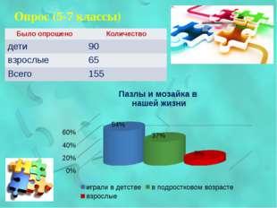 Опрос (5-7 классы) Былоопрошено Количество дети 90 взрослые 65 Всего 155