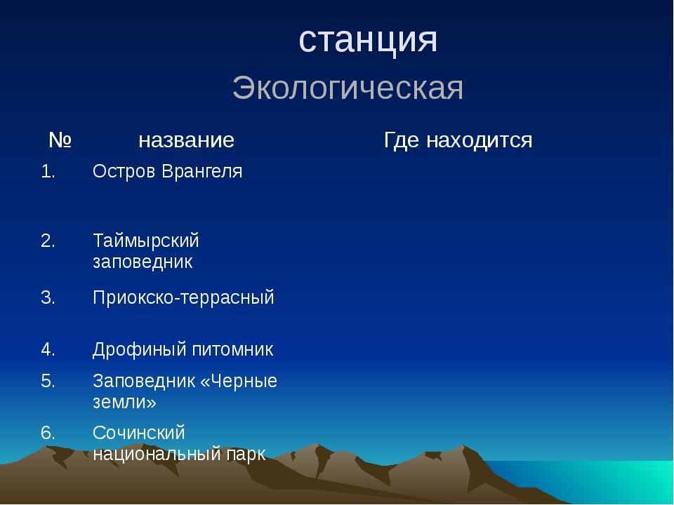 Станция «Всезнаек»