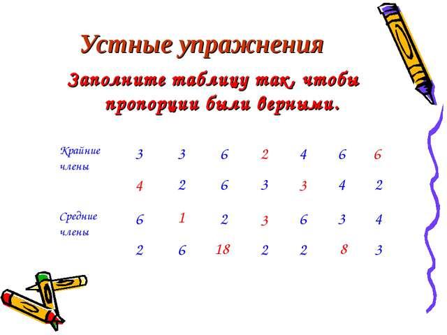 Устные упражнения Заполните таблицу так, чтобы пропорции были верными. 4 1 18...