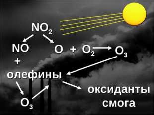 NO2 NO O O2 O3 + + олефины оксиданты смога O3