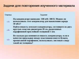 Задачи для повторения изученного материала Оценка Задание «3» На конденсаторе