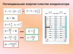 Потенциальная энергия пластин конденсатора