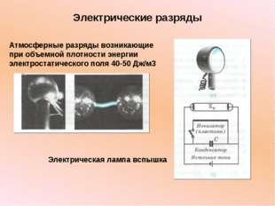 Электрическая лампа вспышка Электрические разряды Атмосферные разряды возника