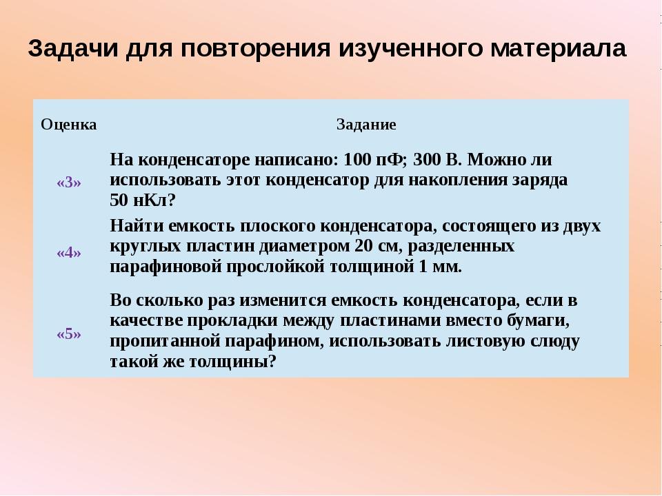 Задачи для повторения изученного материала Оценка Задание «3» На конденсаторе...