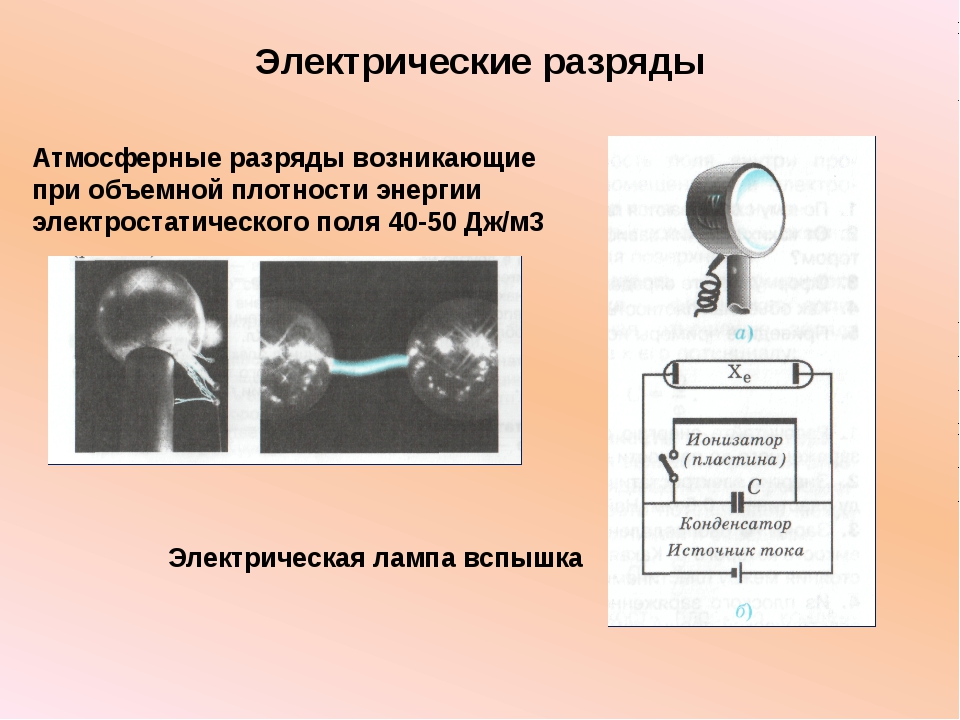 Электрическая лампа вспышка Электрические разряды Атмосферные разряды возника...