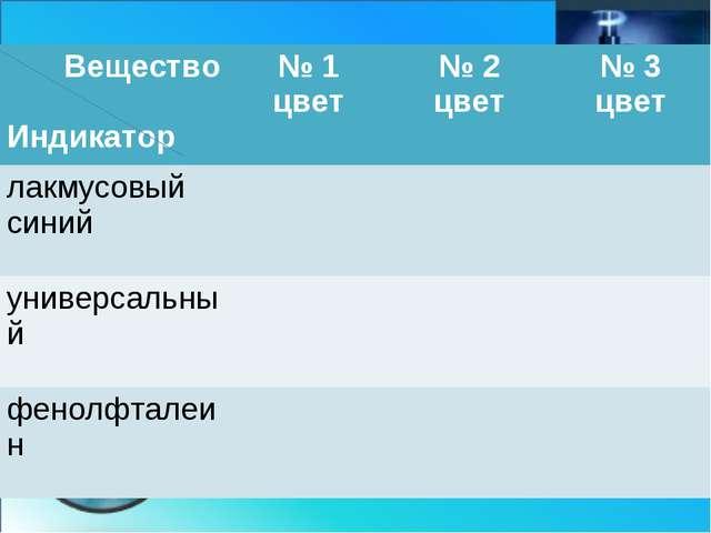 Вещество Индикатор № 1 цвет№ 2 цвет № 3 цвет лакмусовый синий универсал...