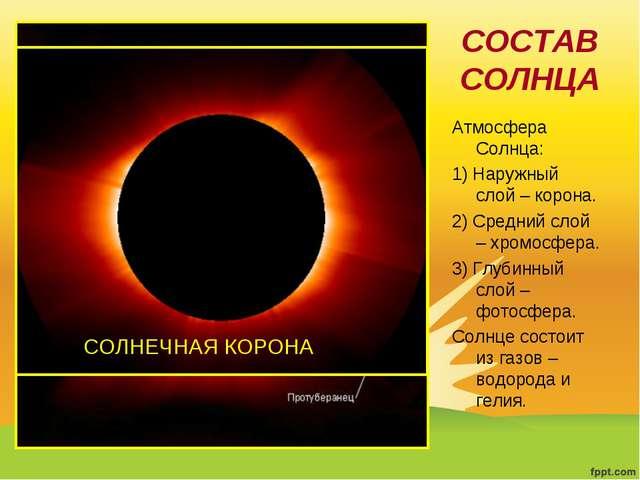 СОСТАВ СОЛНЦА Атмосфера Солнца: 1) Наружный слой – корона. 2) Средний слой –...